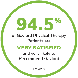 94.5% of Gaylord Physical Therapy Patients are Very Satisfied