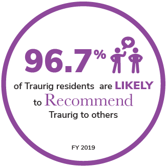 96.7% of Traurig residents are Likely to Recommend Traurig to others